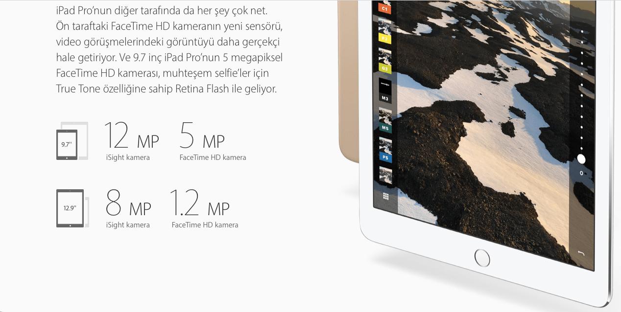 iPad pro kamera